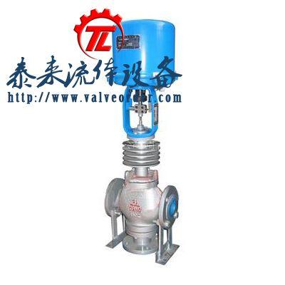 ZDLX/Q电子式电动三通调节阀
